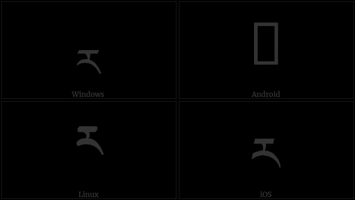 TIBETAN LETTER RA utf-8 character
