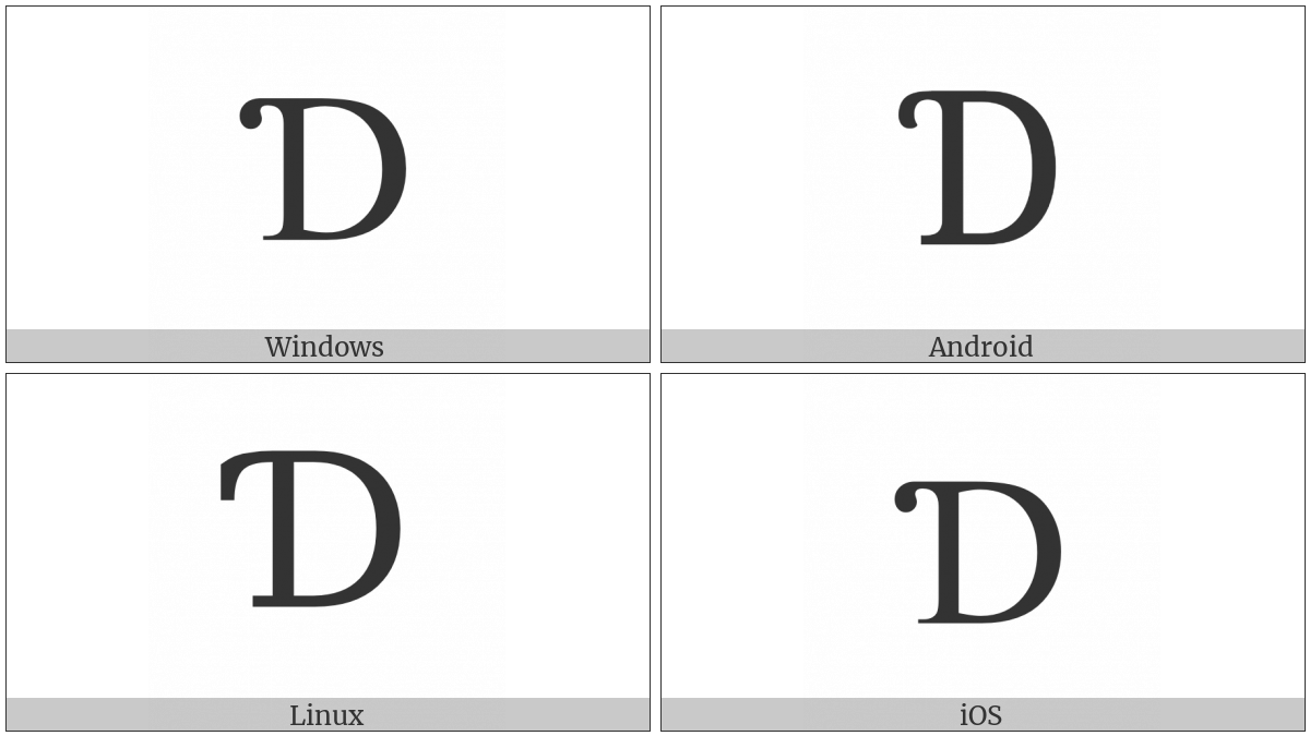 Latin Capital Letter D With Hook on various operating systems