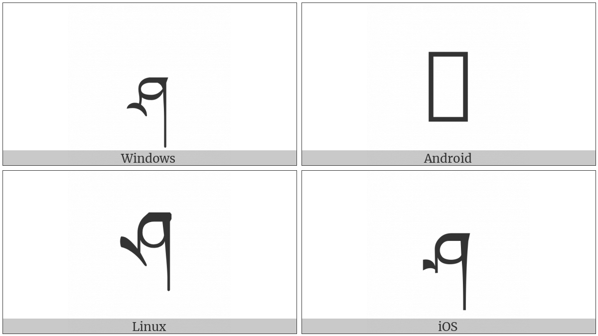 Tibetan Letter Sha on various operating systems