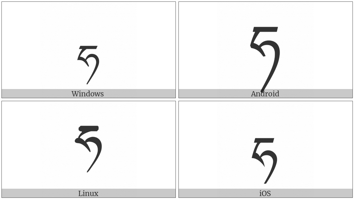 Tibetan Letter Ha on various operating systems