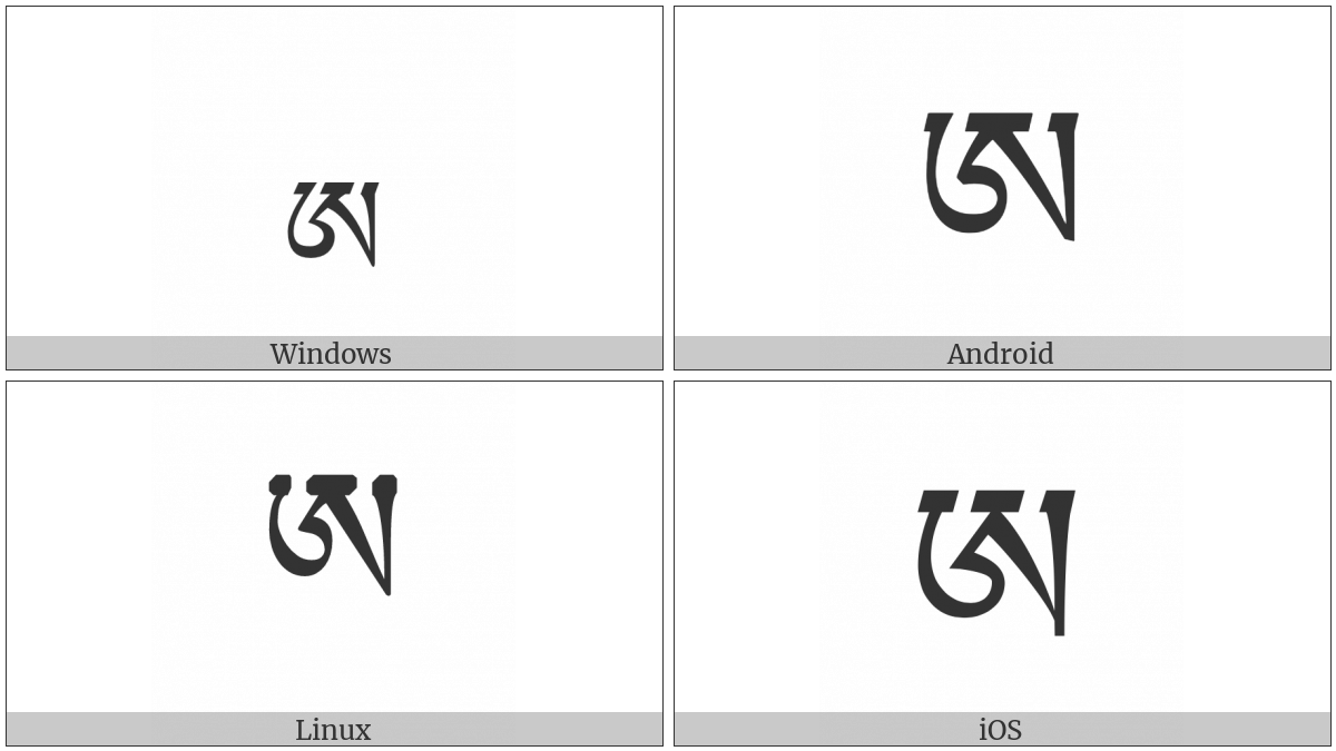 Tibetan Letter A on various operating systems