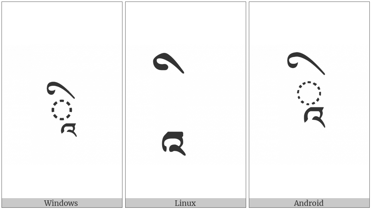Tibetan Vowel Sign Ii on various operating systems