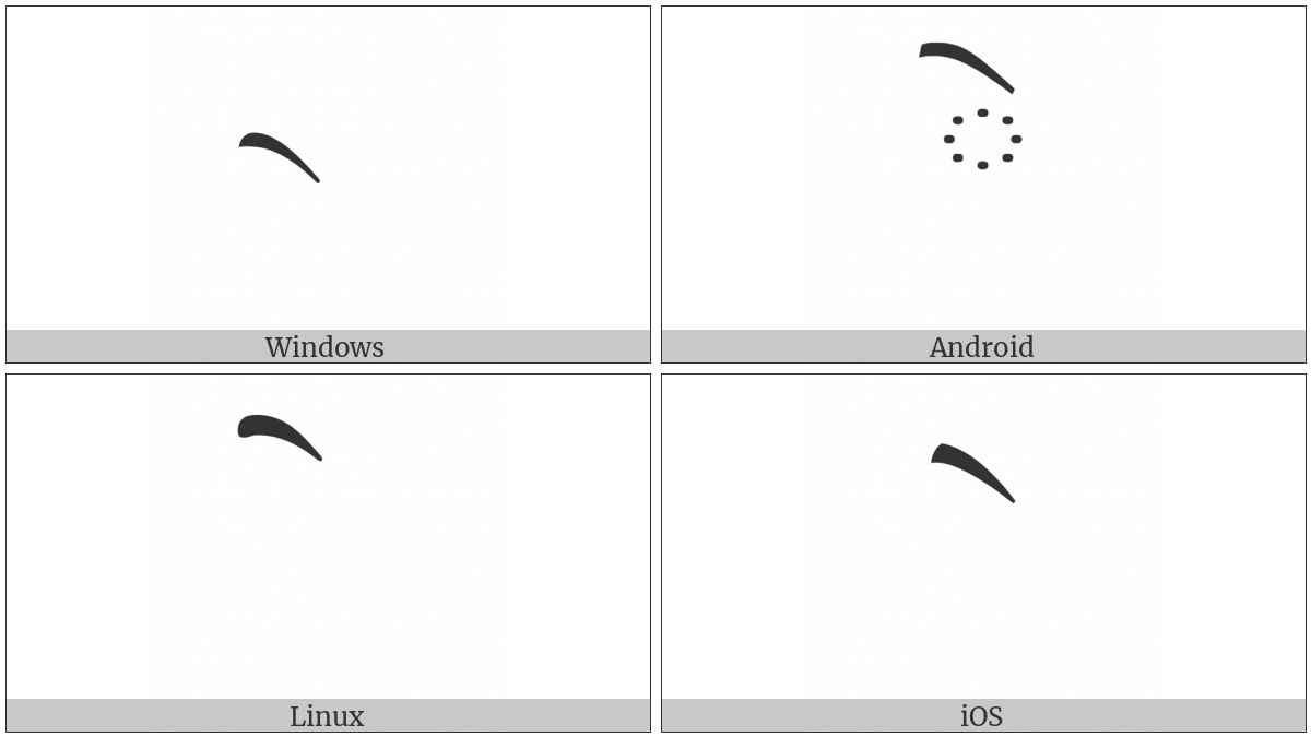 Tibetan Vowel Sign E on various operating systems