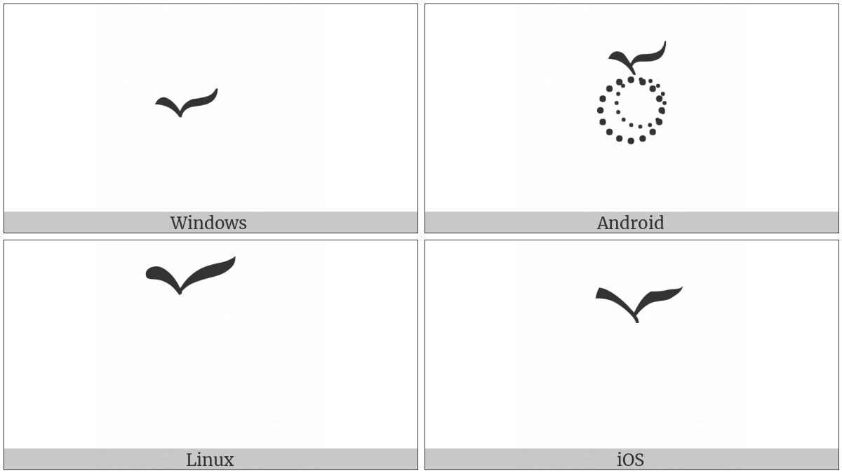 Tibetan Vowel Sign O on various operating systems