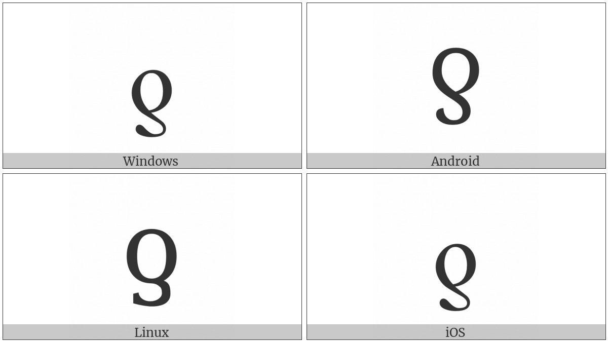 Latin Small Letter Turned Delta on various operating systems