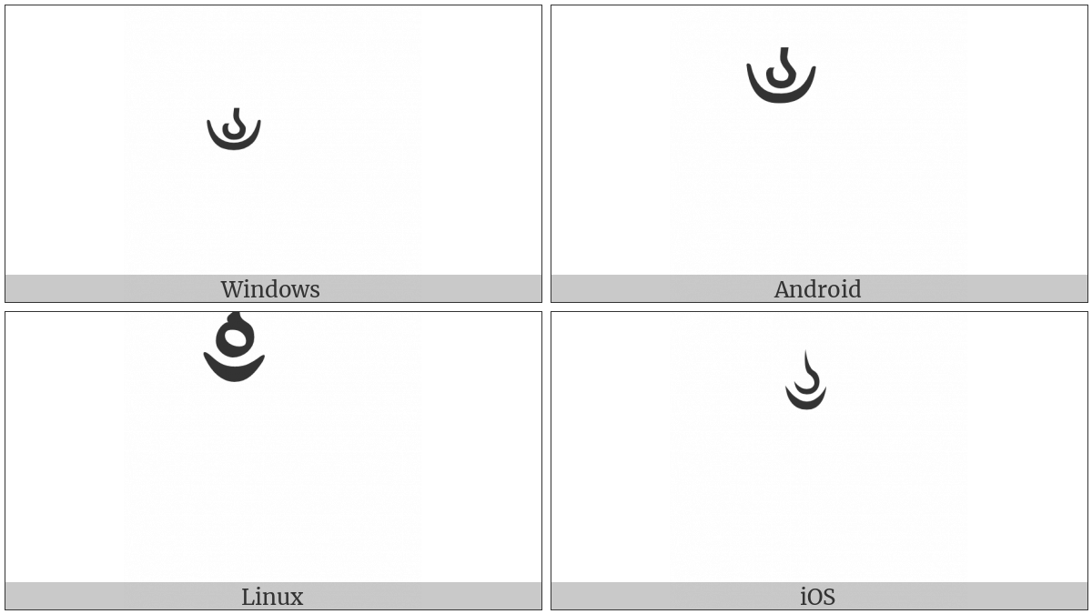 Tibetan Sign Nyi Zla Naa Da on various operating systems