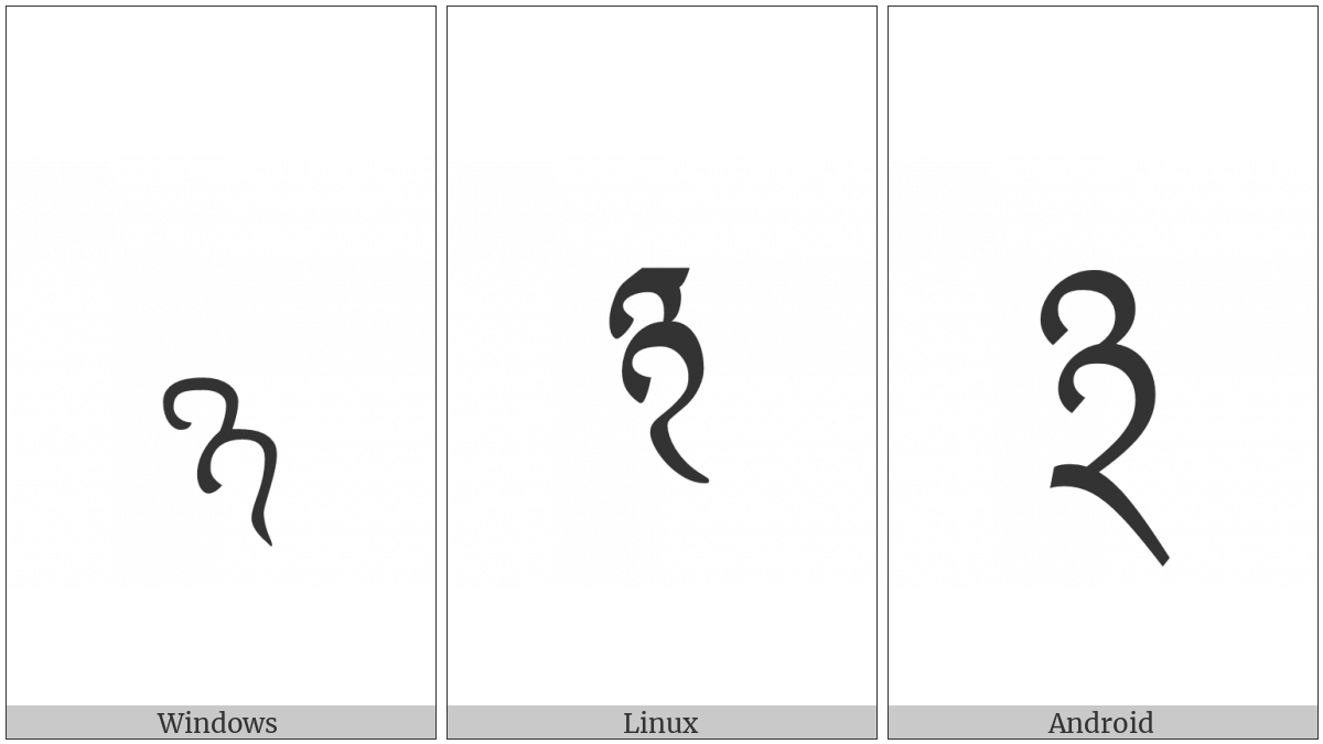 Tibetan Mark Paluta on various operating systems