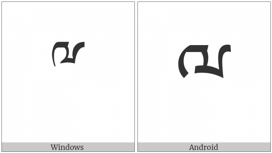 Tibetan Sign Gru Med Rgyings on various operating systems