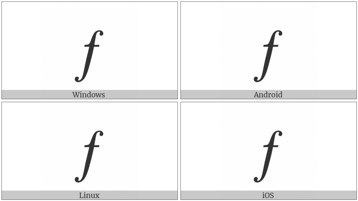 Latin Small Letter F With Hook on various operating systems