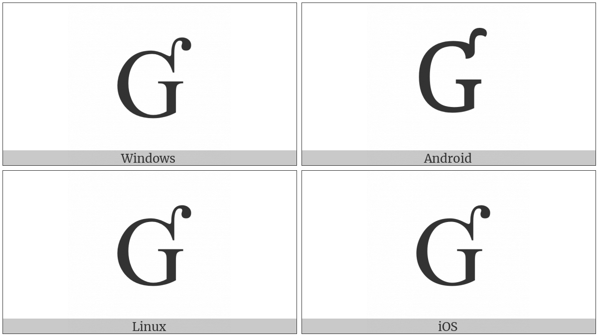 Latin Capital Letter G With Hook on various operating systems