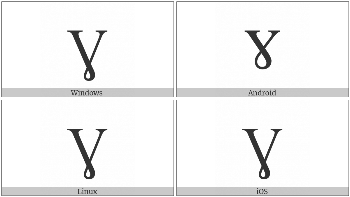 Latin Capital Letter Gamma on various operating systems