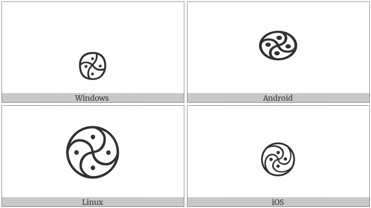 Tibetan Symbol Nor Bu Bzhi -Khyil on various operating systems