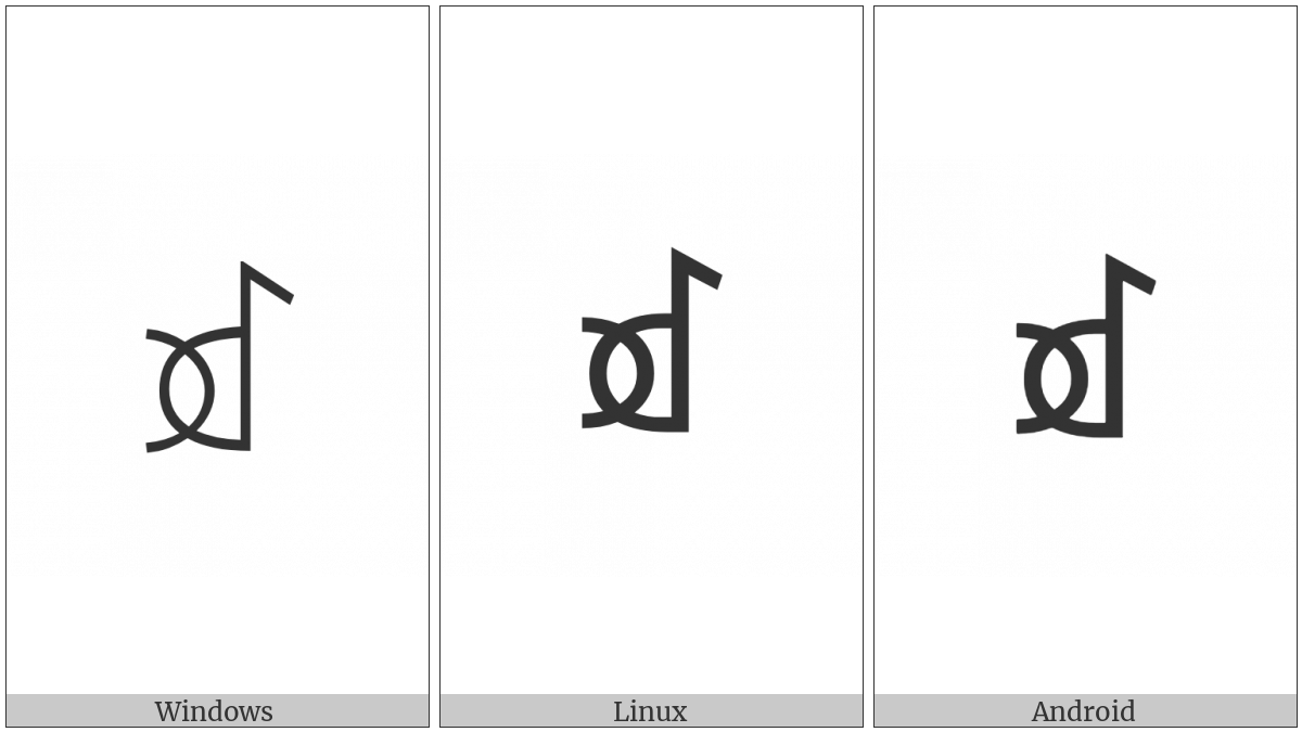 Yi Syllable Ip on various operating systems