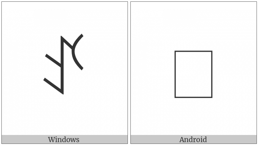 Yi Syllable Ap on various operating systems