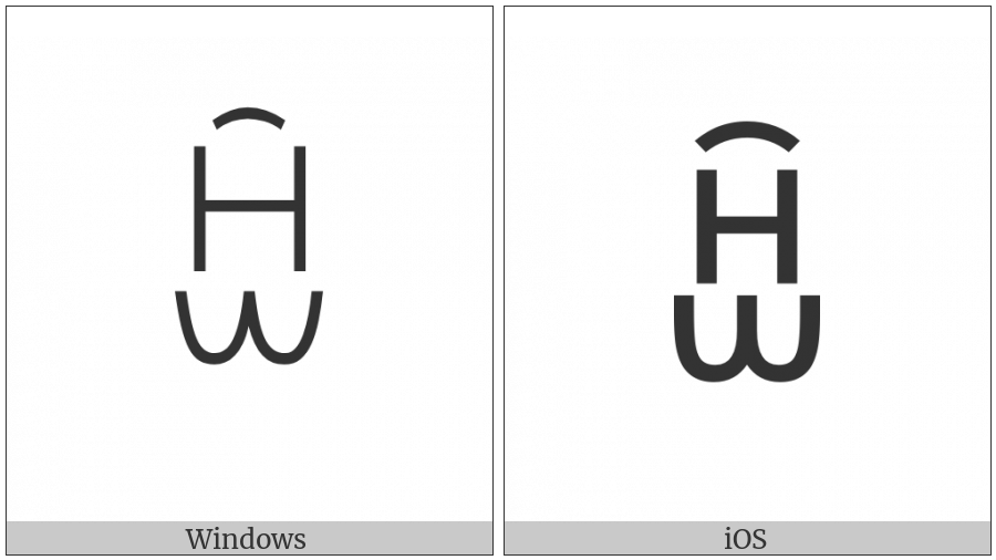 Yi Syllable Bax on various operating systems