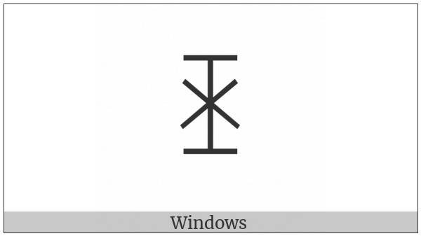 Yi Syllable Bep on various operating systems