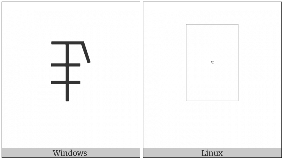 Yi Syllable Nbie on various operating systems