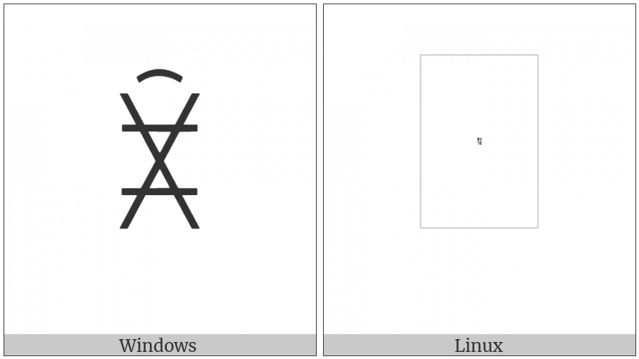 Yi Syllable Nbax on various operating systems