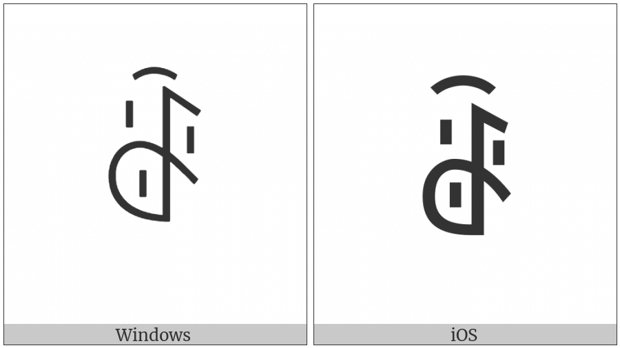 Yi Syllable Hmox on various operating systems