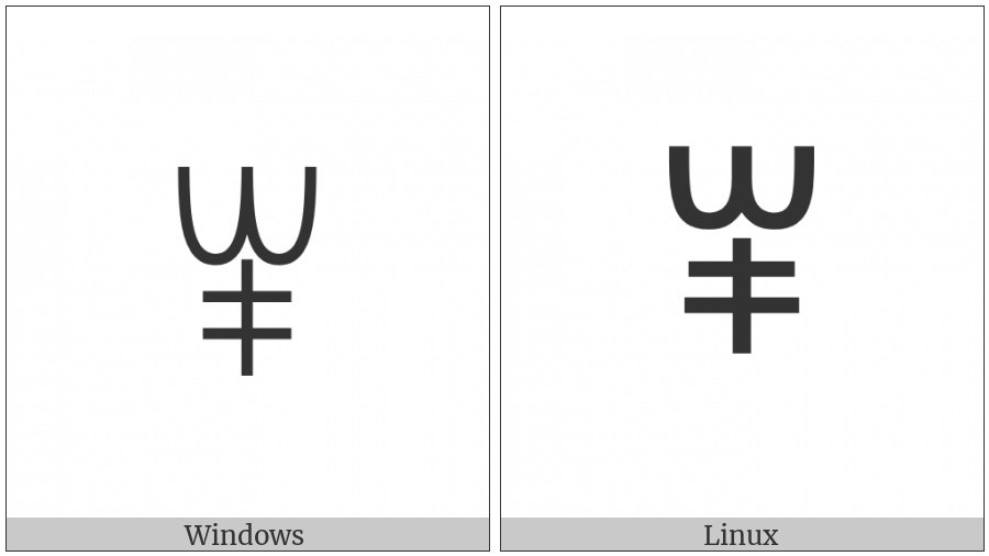 Yi Syllable Map on various operating systems