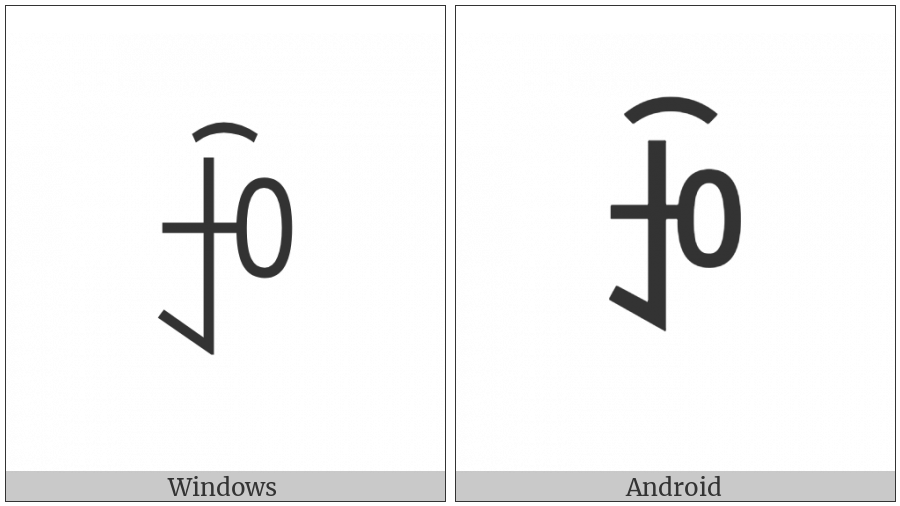 Yi Syllable Mex on various operating systems