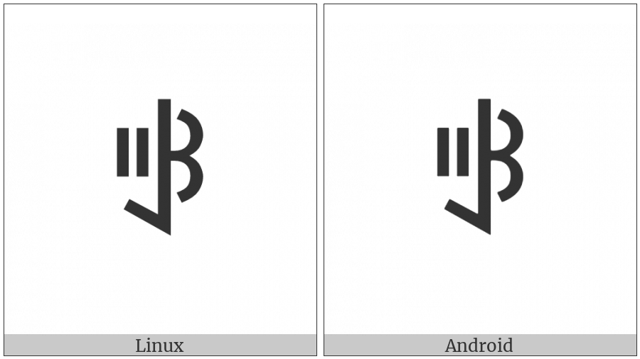 Yi Syllable Mut on various operating systems