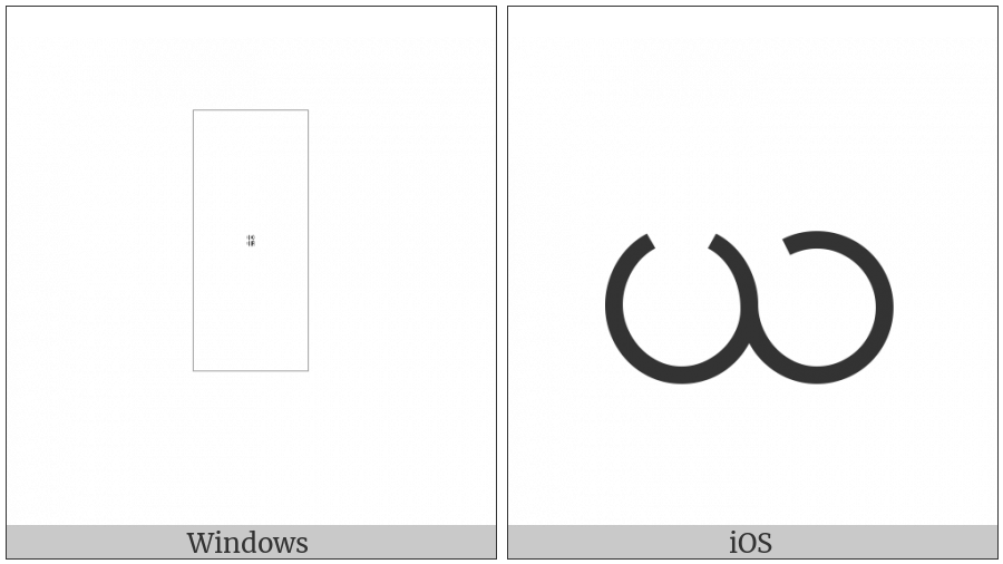 Myanmar Letter Ya on various operating systems