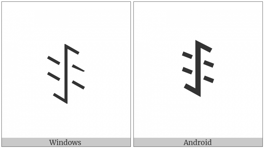 Yi Syllable So on various operating systems
