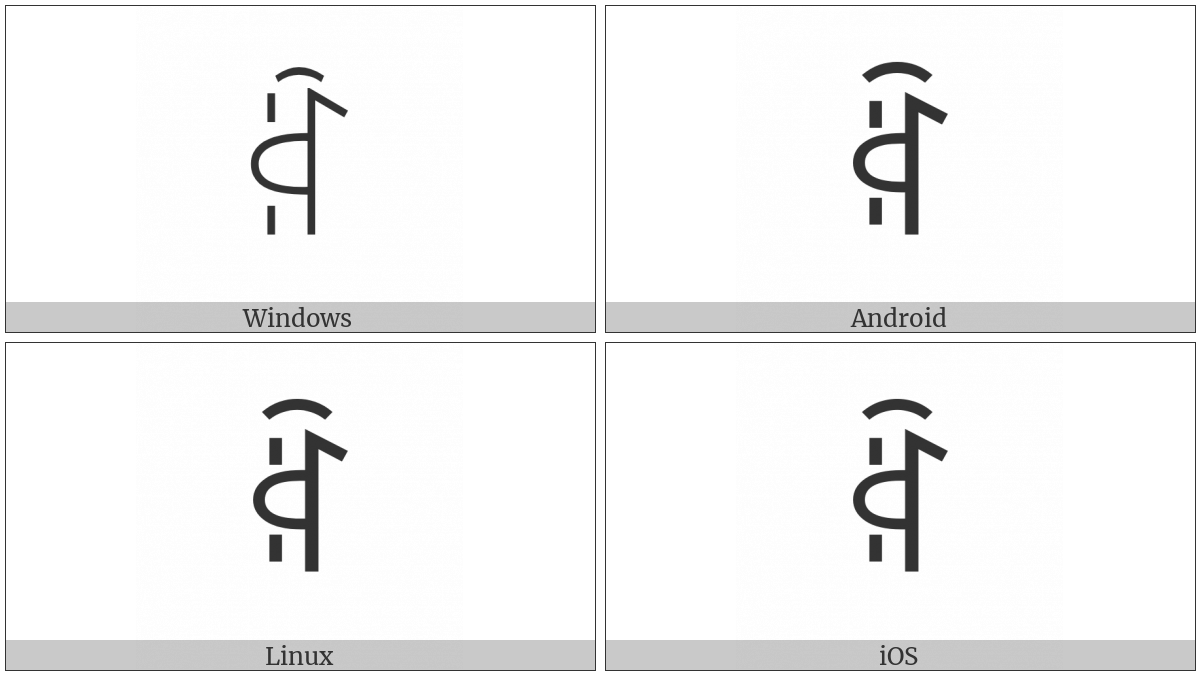 Yi Syllable Sex on various operating systems