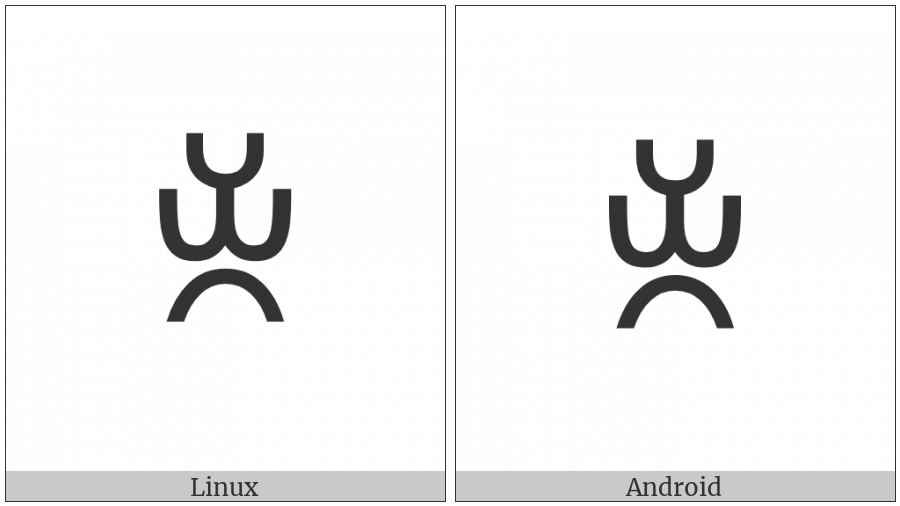 Yi Syllable Sut on various operating systems