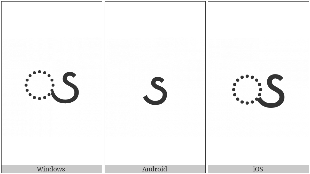 Myanmar Vowel Sign Vocalic R on various operating systems