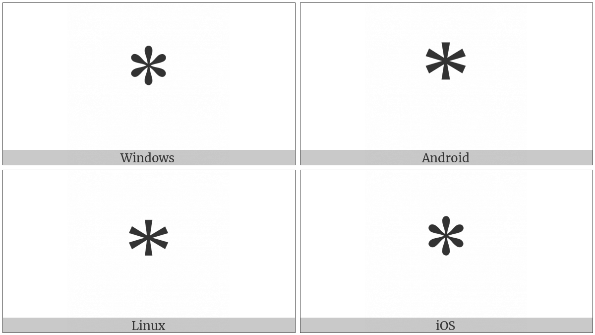 Asterisk on various operating systems