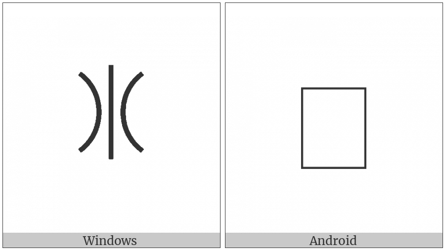 Yi Syllable Nyot on various operating systems