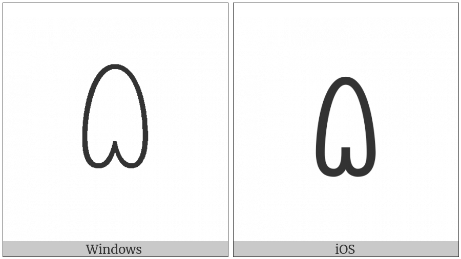 Yi Syllable Nyop on various operating systems