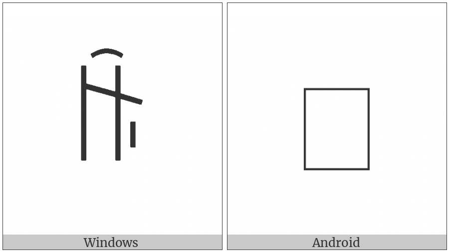 Yi Syllable Nyux on various operating systems
