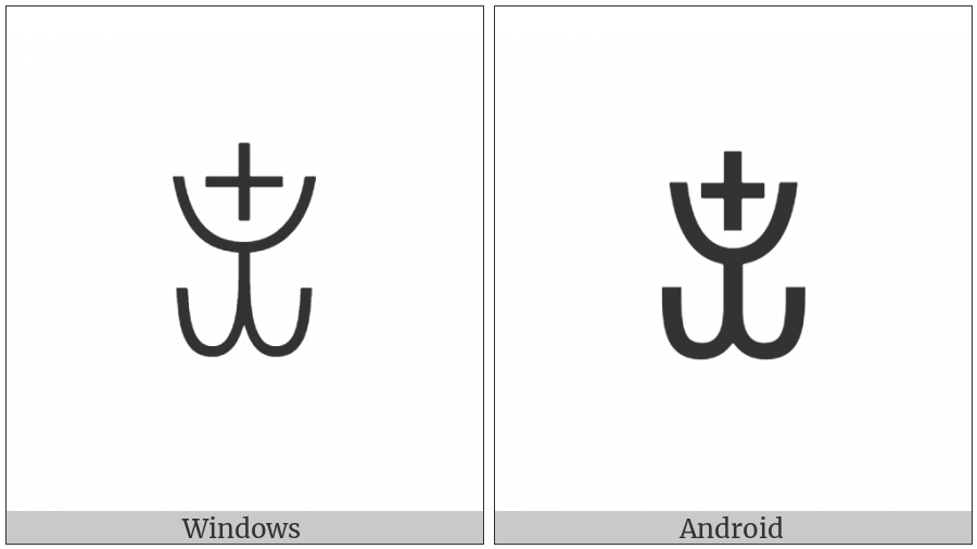 Yi Syllable Yu on various operating systems