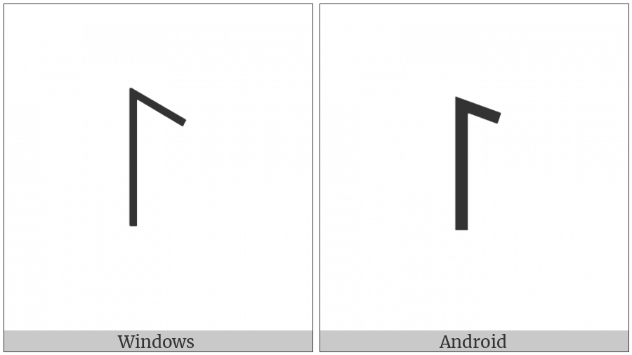 Yi Radical Nyip on various operating systems