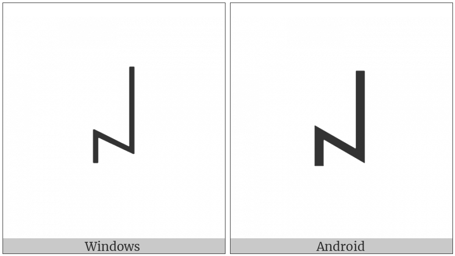 Yi Radical Ggop on various operating systems