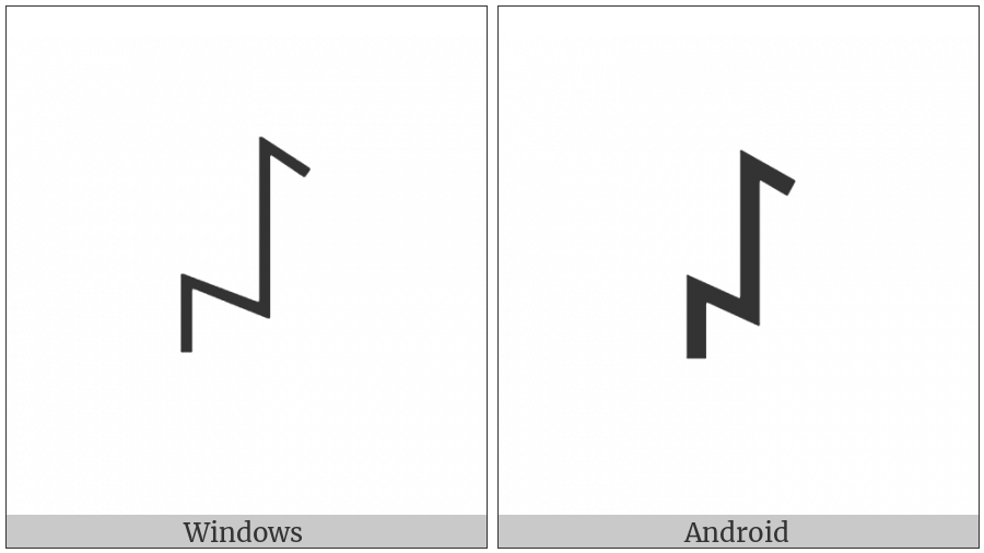 Yi Radical Gep on various operating systems