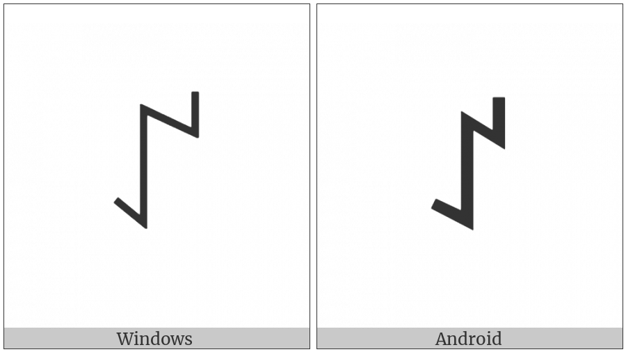 Yi Radical Mi on various operating systems