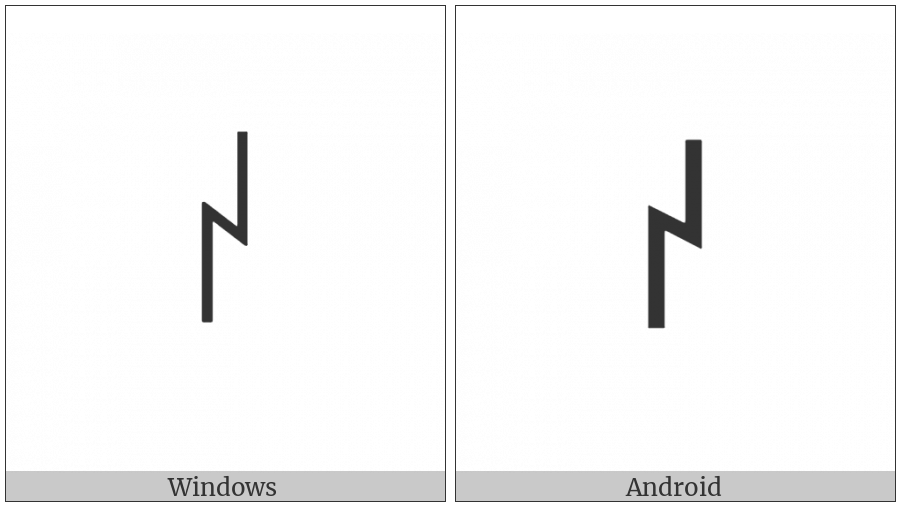 Yi Radical Bbut on various operating systems