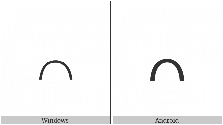 Yi Radical Zup on various operating systems
