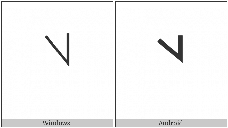 Yi Radical Cyt on various operating systems