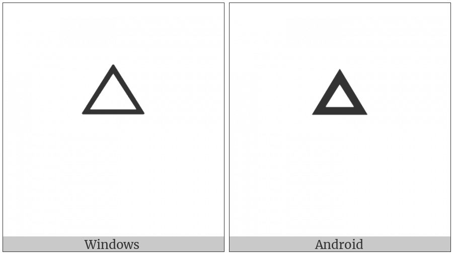 Yi Radical Zot on various operating systems