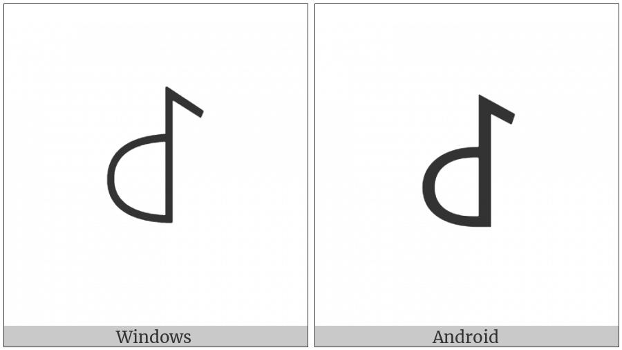 Yi Radical Pyt on various operating systems