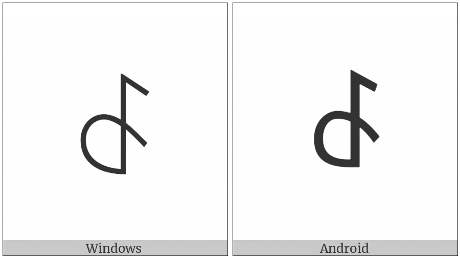 Yi Radical Hmo on various operating systems