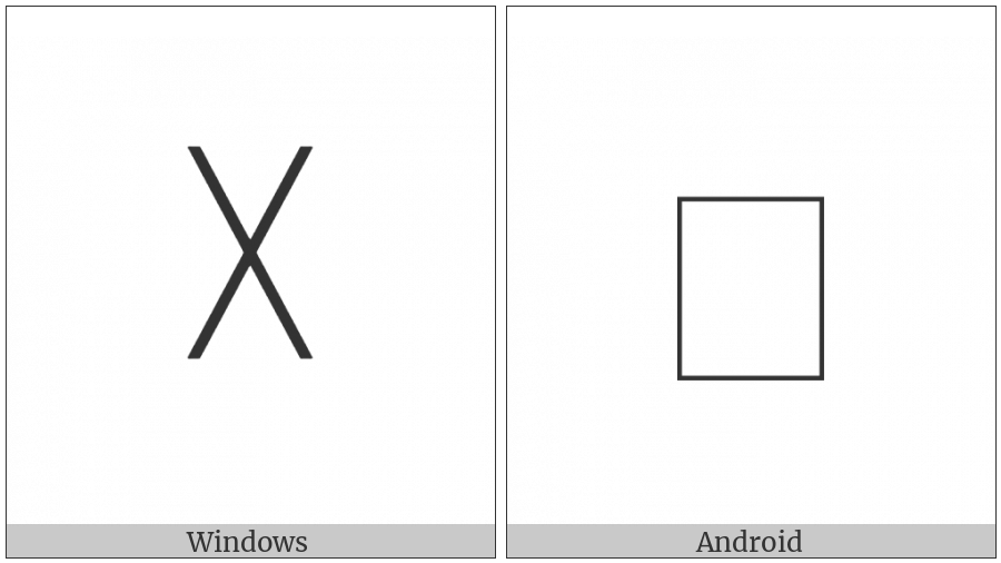 Yi Radical Cy on various operating systems