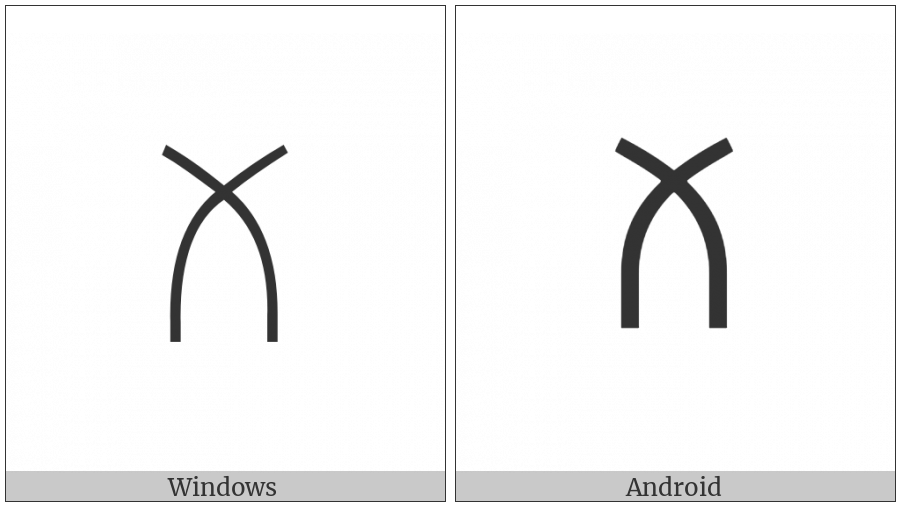 Yi Radical Cuop on various operating systems
