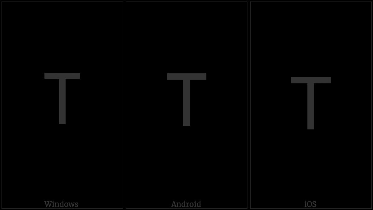 Lisu Letter Ta on various operating systems