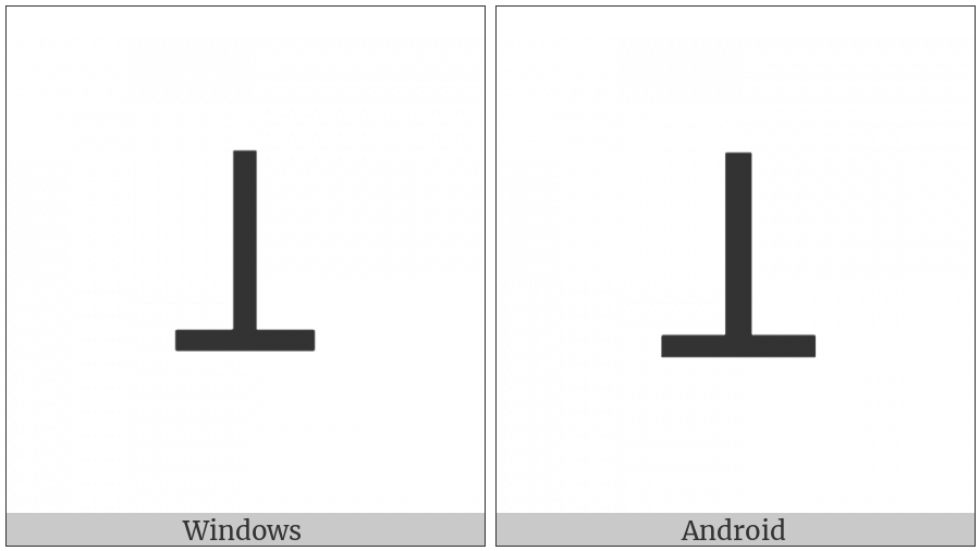 Lisu Letter Tha on various operating systems